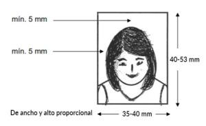 Foto Pasaporte Español Requisitos