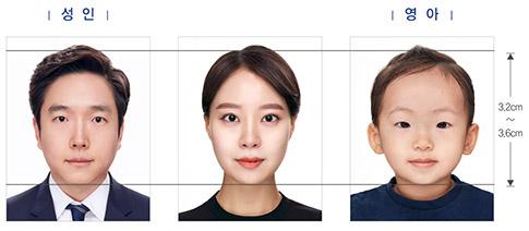 Foto Pasaporte Corea del Sur Requisitos