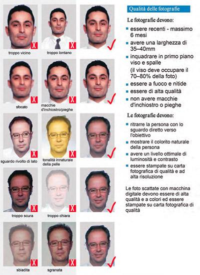 Foto Pasaporte Italiano Requisitos